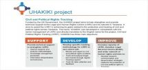 DFID-funded Civil and Political Rights Tracking Project in Tanzania