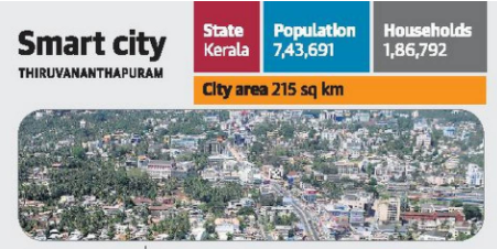 IPE Global features in The Hindu for Thiruvananthapuram Smart City Project