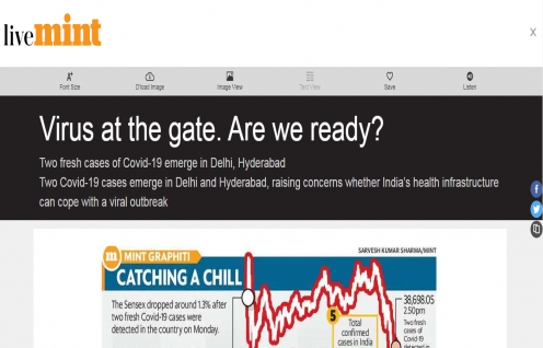 Featured in Live Mint